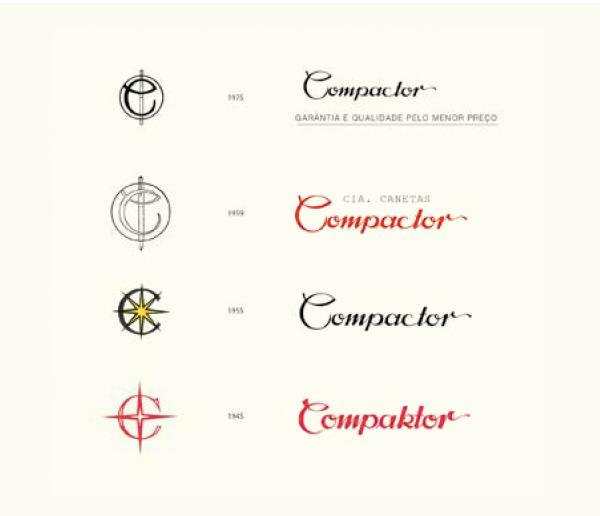 Evolução da marca Compactor